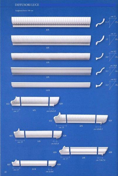 diffusori-luce-y.2