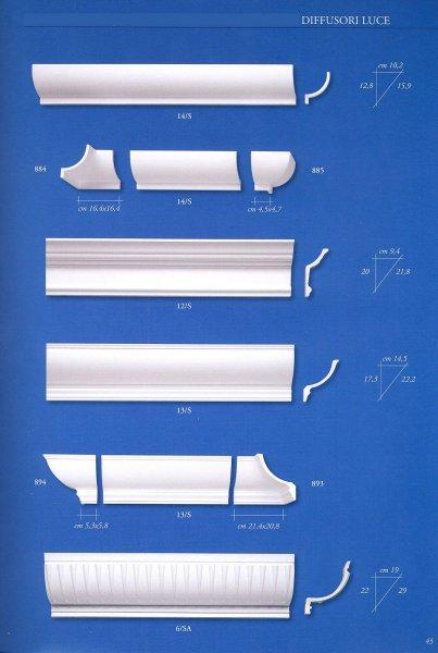 diffusori-luce-y