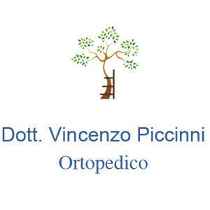 Cura Lesione cuffia rotatori a Roma. Chiama DOTT. VINCENZO PICCINNI cell 3497528993
