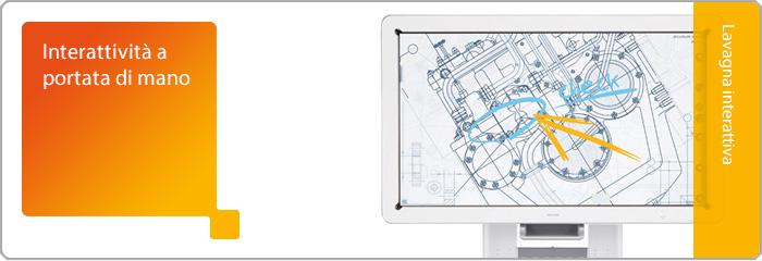 Ricoh lavagna interattiva D5510