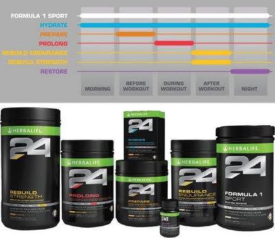 Herbalife 24 Formula Sport