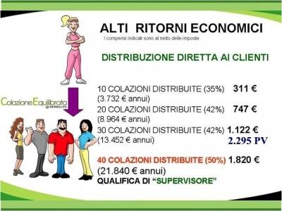 ritorni_economici_400