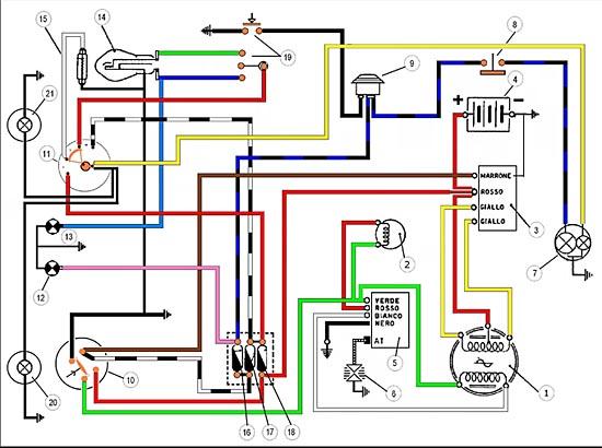 Schema Elettrico Per Puntatrice : Realizzazione impianti elettrici imola