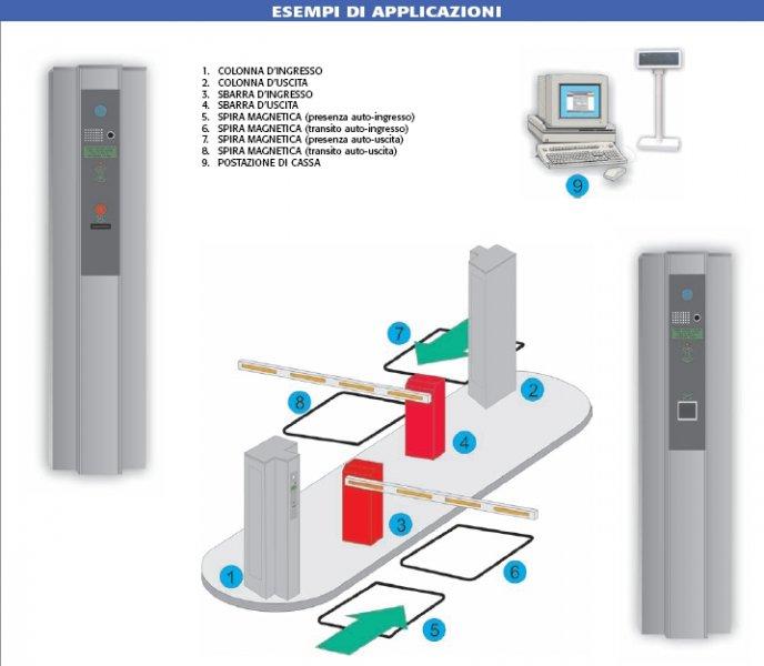 Sistema di Controllo Accesso e Identificazione Presenze