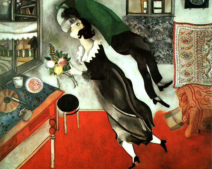 Marc Chagall, Compleanno, Olio su Tela, 81x100 cm, Museum of Modern Art, New York.